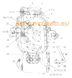 GEAR BOX SYSTEM ASSEMBLY