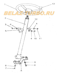 STEERING CONTROL MECHANISM